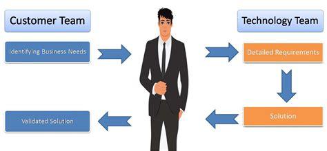 business analyst  training ba training