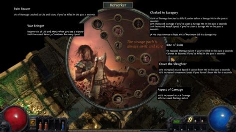 Most Popular Path of exile Builds For Marauder Juggernaut ...