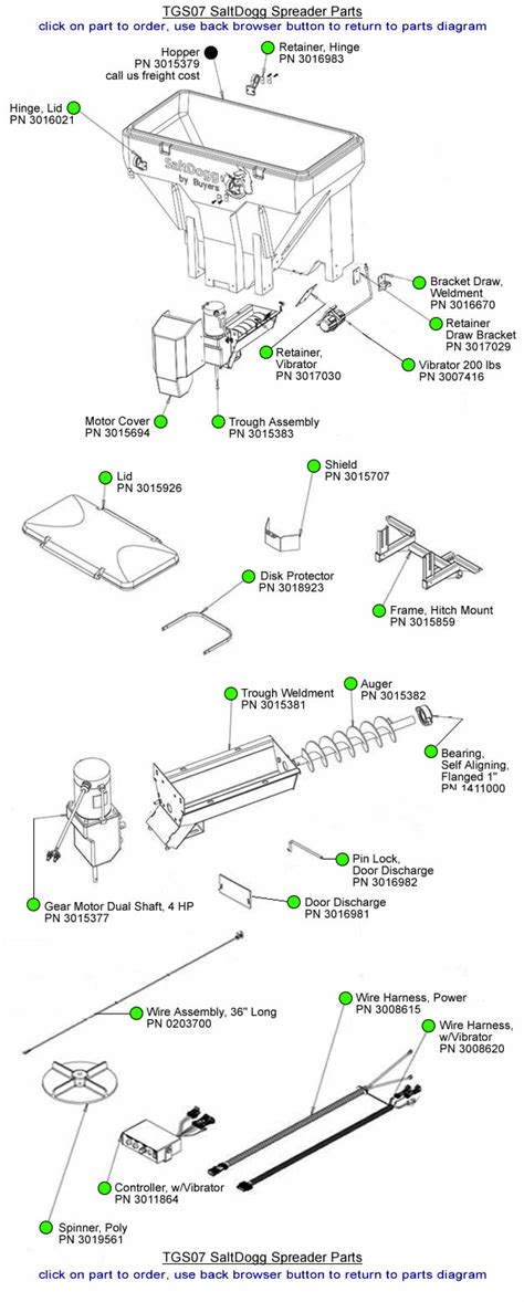 saltdogg tgs parts diagram buyers salt spreaders