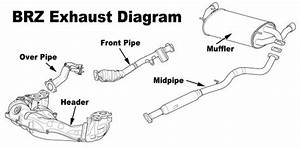 Frs Exhaust Diagram