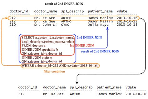 join two tables in r sql query inner join multiple tables www napma net