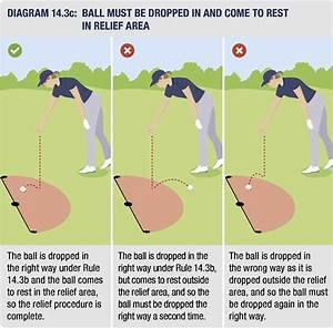 2019 Rules Changes To Know  New Procedure For Dropping A Ball