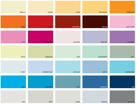 Paint Ideas For Kitchen Walls - pics photos dulux paint colour chart lentine marine 3037