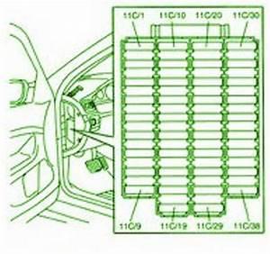 2008 Volvo Xc90 Dashboard Fuse Box Diagram  U2013 Auto Fuse Box