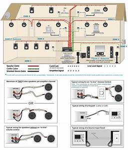 Home Theater Speaker Wiring Diagram Intended For Wiring Diagram