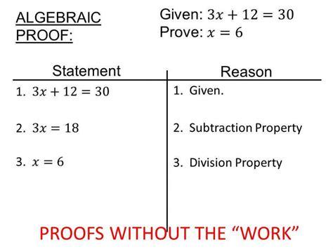 Algebraic Proofs Worksheet Homeschooldressagecom