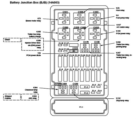 89 Ford E 250 Fuse Diagram by What Is The Fuse Layout For The Ford Cab E 450 My