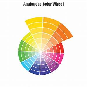 Analogous Paint Color Wheel & Example Uses with Pictures
