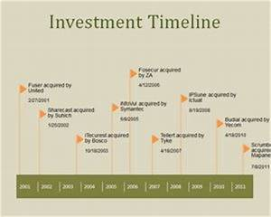 Investment powerpoint timeline ppt template for Software development timeline template