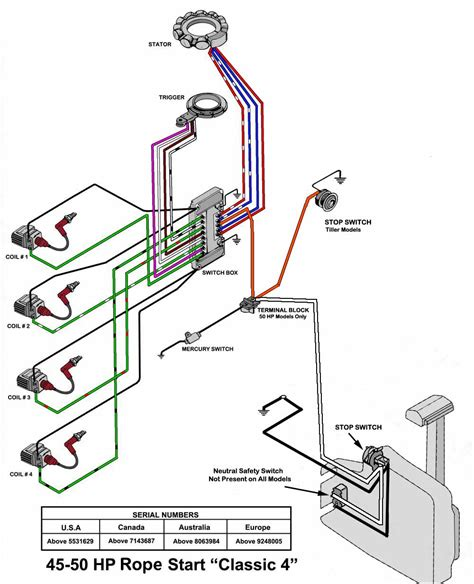 30 hp mercury outboard wiring diagram wiring library