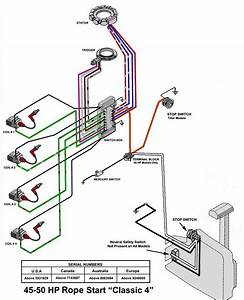Wiring Diagram For A 1971 Mercury 115  Wiring  Free