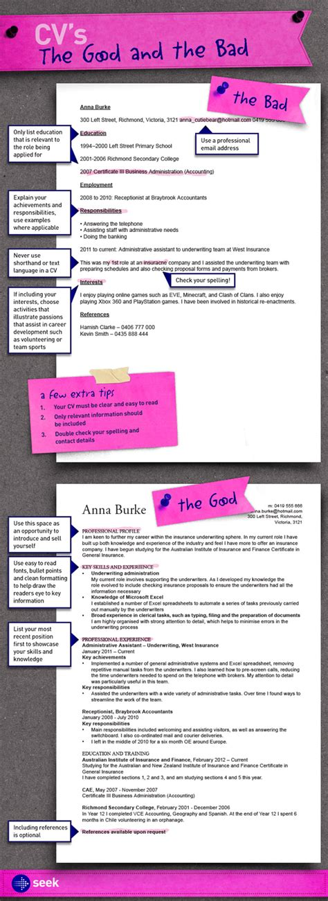 cv s the and the bad how to write a killer cv to