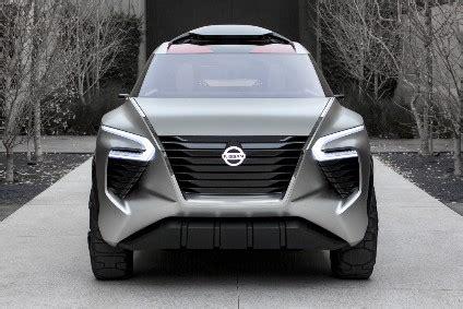 analysis future models  nissan automotive industry