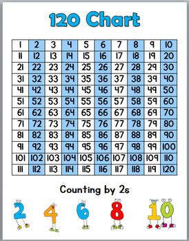 skip counting worksheets  posters skip counting