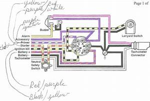 Riding Lawn Mower Ignition Switch Wiring Diagram