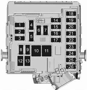 Fuse Box Diagram Buick Cascada  2016