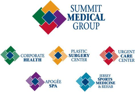 cancer  summit medical group md