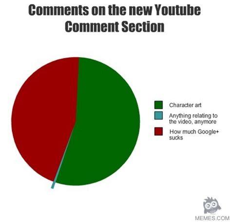 Picture Comment Memes - home memes com
