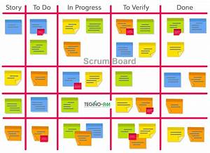 Scrum Board   4 Templates And Examples