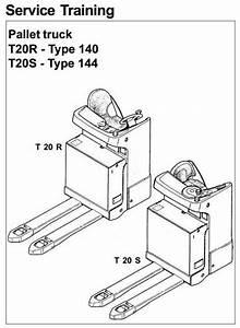 Linde Manual  U2013 Page 4  U2013 Best Repair Manual Download