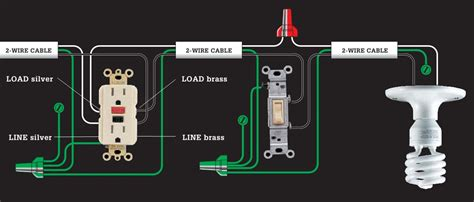 Common Household Circuit Wirings You Can Use For Your Home