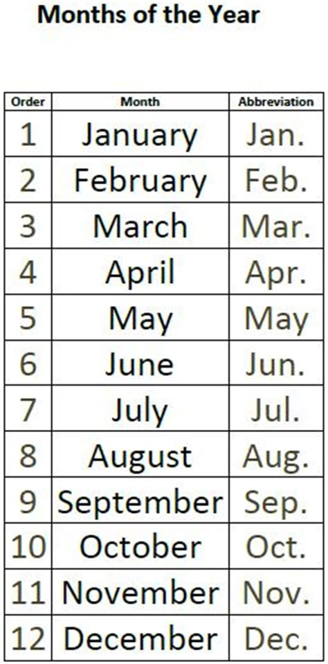 months   year printable classroom display chart