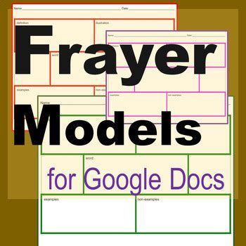 Frayer Model Templates for Google Docs by GeographiCool | TpT