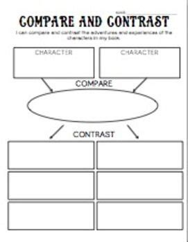 1000+ Images About Compare And Contrast On Pinterest  Texts, Graphic Organizers And Text Structures
