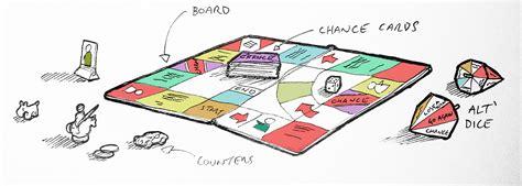 Choosing Example Topics To Visualise