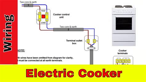range electric oven how to wire an electric cooker uk