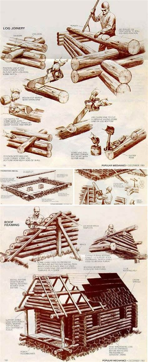 How To Build A Log Cabin Skills How To Build A Log Cabin Minimalistideas