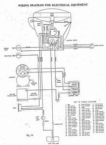 James Motorcycle Wiring Diagram