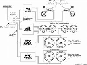 System Diagram Examples Mtx Audio