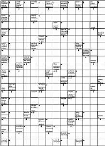 Plein D Huile Mots Fléchés : grille mots fl ch s g ants mf077 ~ Medecine-chirurgie-esthetiques.com Avis de Voitures