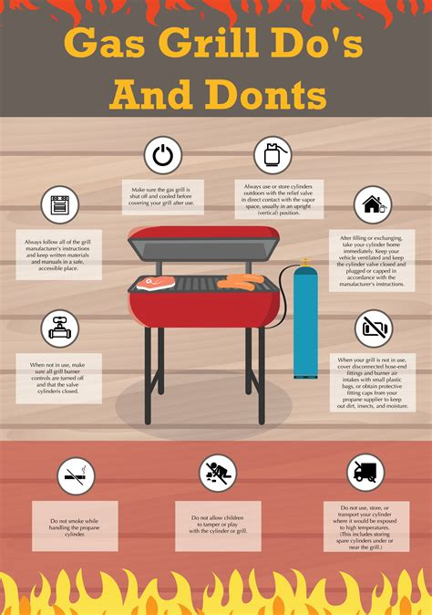 safety tips grilling grill bbq gas summer don