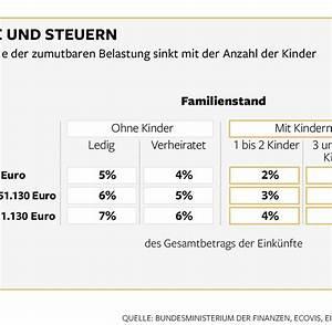 Kindergeld Berechnen : steuererkl rung so holen sich familien ihre steuern zur ck welt ~ Themetempest.com Abrechnung