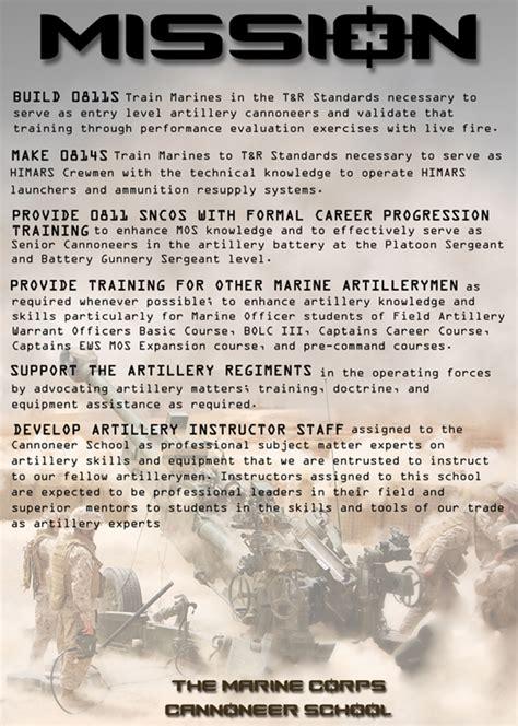 united states marine corps detachment
