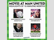 The best jokes, memes & cartoons on David Moyes' sacking