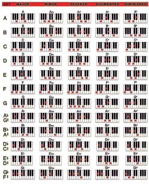 not pianika laskar pelangi belajar kunci piano