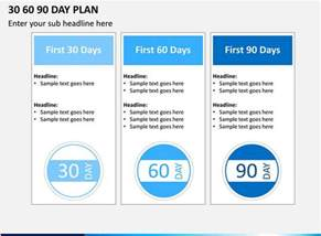 Manager 30 60 90 Day Plan Template