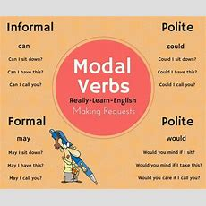 15 Best Modals And Semimodals Images On Pinterest  English Grammar, English Lessons And
