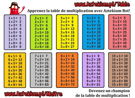 tables de multiplication a imprimer gratuitement table de multiplication a imprimer grand format