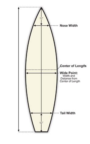 surfboard template template essential surfing