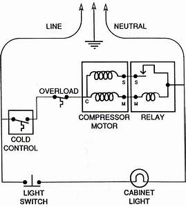 Diagram  Honeywell Manual Thermostat Wiring Diagram