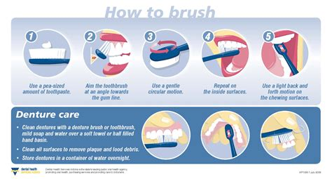Do I really need to floss? | Smile Hawthorn | Dentist and