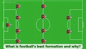 Best Football Formations Guide And Strategies