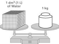 liters in a kilogram measurement session 3 measurement systems