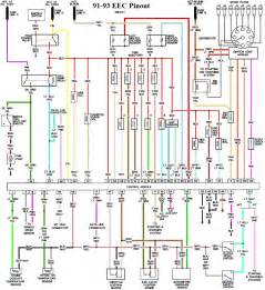2006 ford mustang gt wiring diagram 2006 image similiar wiring for a 91 mustang keywords on 2006 ford mustang gt wiring diagram