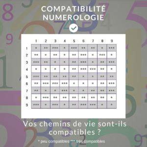 numerologie france voyance bonjour 01 43 66 62 25