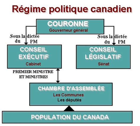 bureau gouvernement du canada armoire designe 187 armoiries gouvernement du canada dernier cabinet id 233 es pour la maison moderne